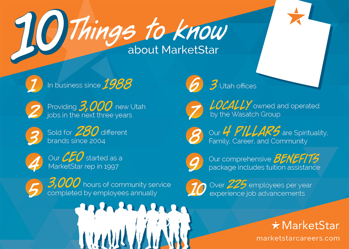 10-things-to-know-about-MarketStar