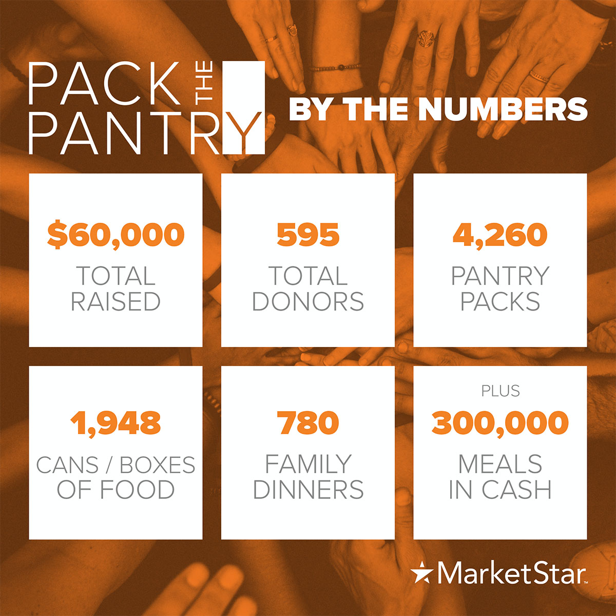 pack-the-pantry-by-numbers